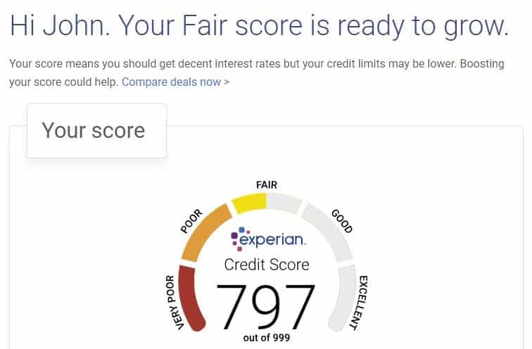 Calculated Credit Score