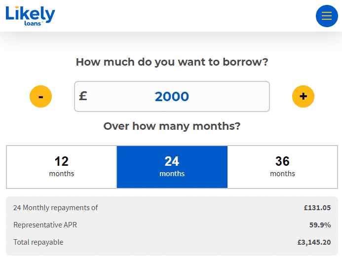 LikelyLoans Website Review